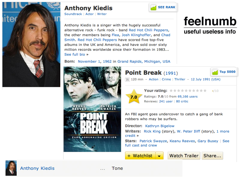 Anthony Kiedis Red Hot Chili Peppers Point Break IMDB Tone